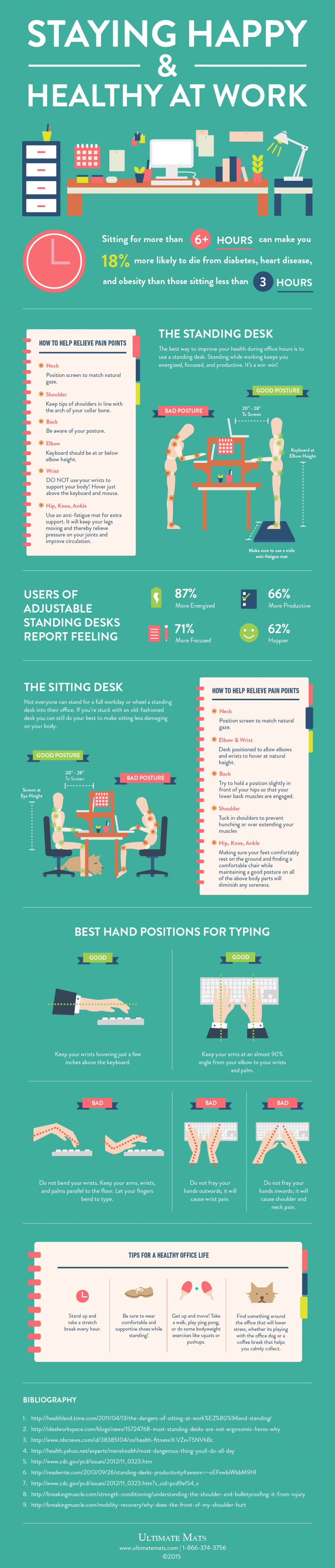 Sort your workplace out - better posture means better working